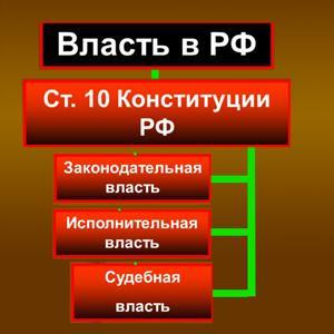Органы власти Белозерска