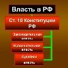 Органы власти в Белозерске