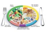 Гостевой комплекс Приозерье - иконка «питание» в Белозерске